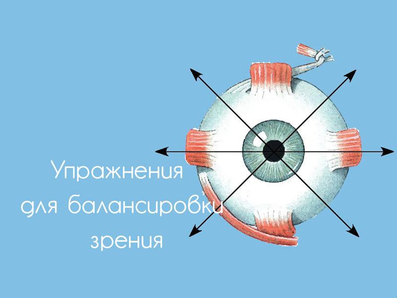 Долой очки! Упражнения Мартина Брофмана для балансировки зрения