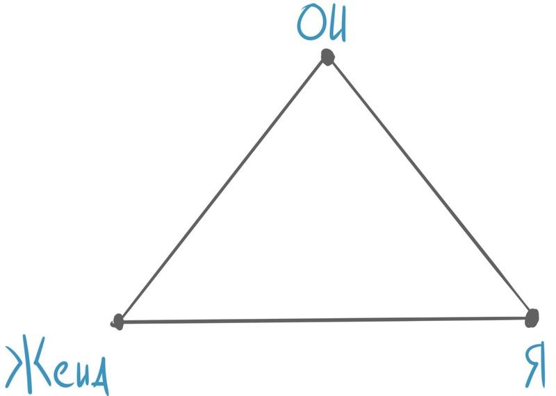 Жизнь в треугольнике
