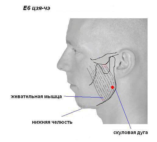 средство от боли в челюстном суставе