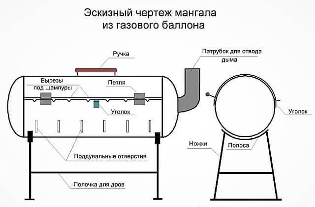 Мангал газовый баллон схема