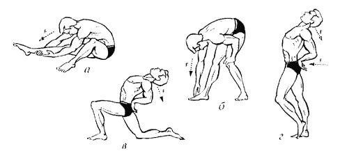 Автономная гимнастика Фохтина: прекрасный способ сохранить суставную подвижность