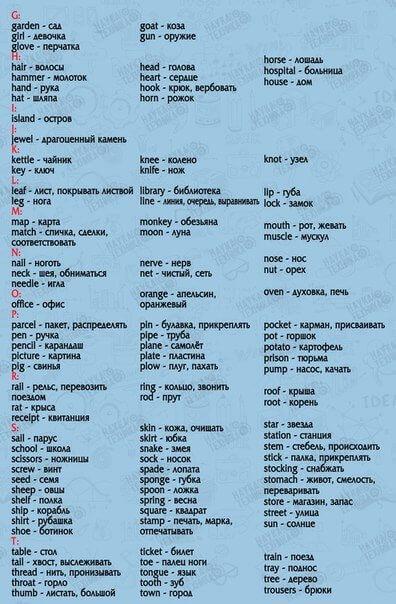 850 английских слов, выучив которые, вы сможете свободно общаться на этом языке
