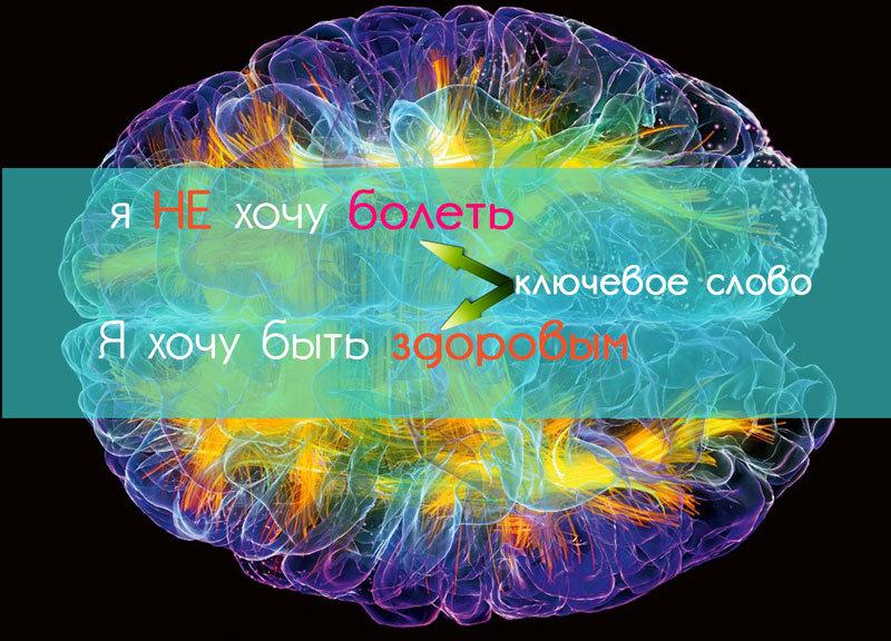 Подсознание НЕ воспринимает частицу «НЕ»