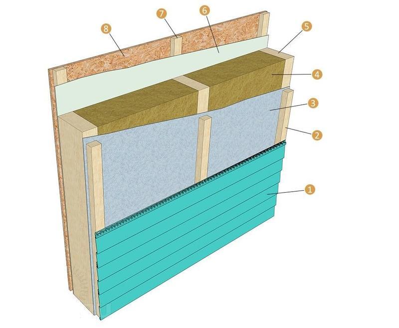 Для механической укладки используются пневмоустановки, в контейнер которых засыпается утеплитель, где он разрыхляется, и через шланг выдувается на утепляемую поверхность.