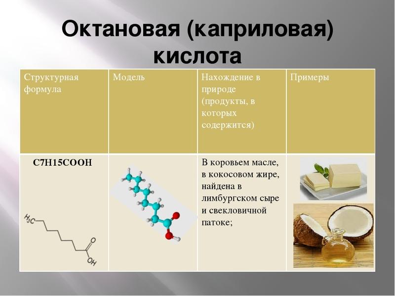 Каприловая кислота: Предотвращение и лечение дрожжевых инфекций