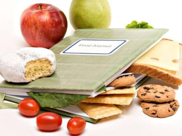 Элиминационная диета пищевая непереносимость ожирение
