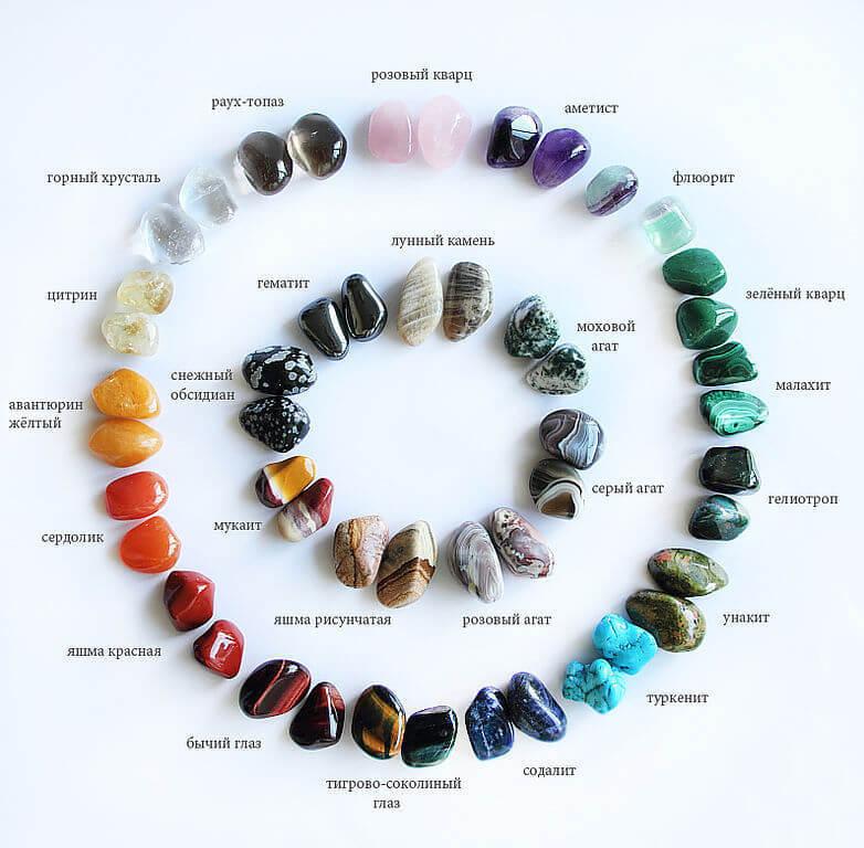 Список камней и минералов с фото