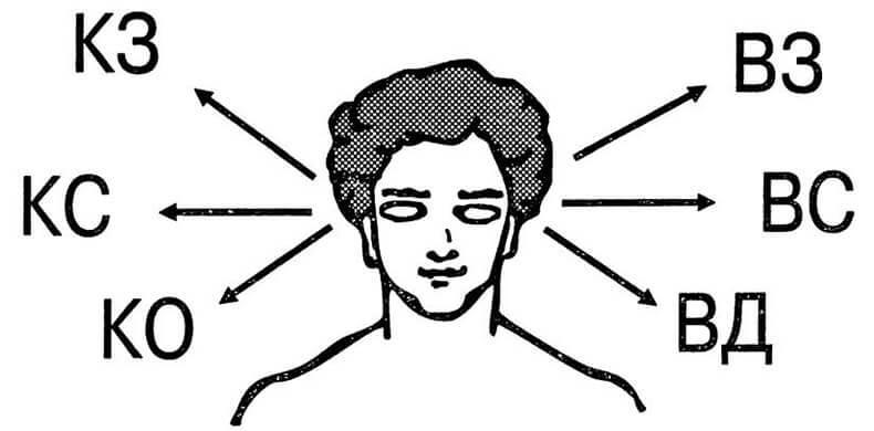 Техника Шапиро: уникальный метод решения психологических проблем