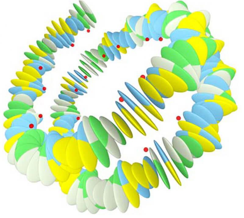 Ученые из Нидерландов подтвердили: второй информационный слой в ДНК существует