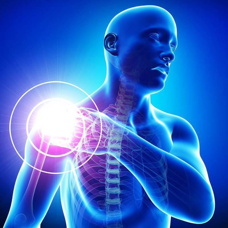 боль в обеих плечевых суставах Настройка кодировки РСС