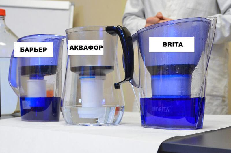 Фильтры для очистки воды сравнение