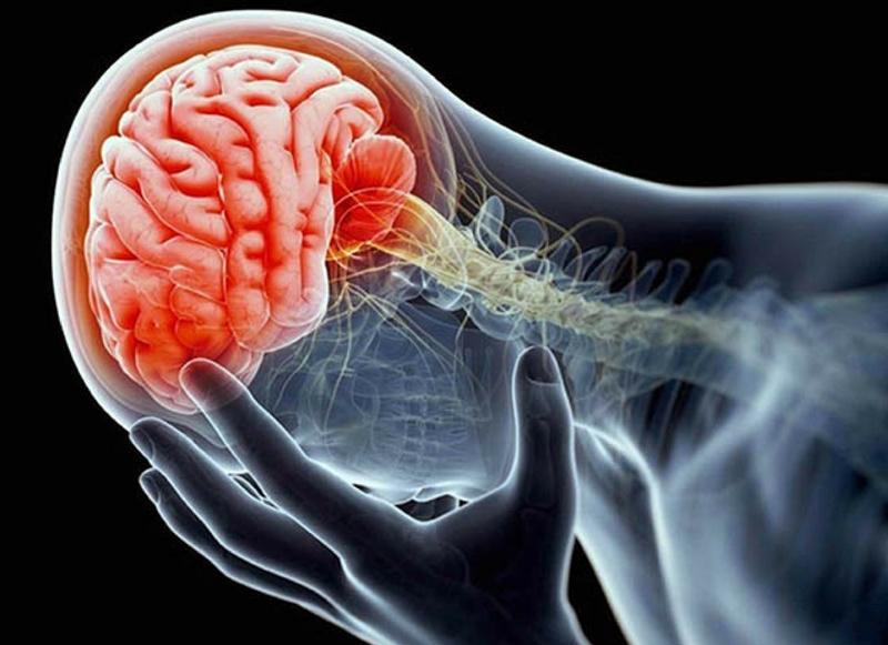 Что такое постуральное головокружение симптомы