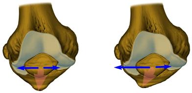 Упражнения-позы от хронических болей в коленях