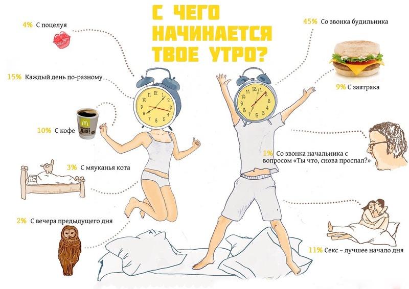 Бодрое утро: 19 полезных упражнений