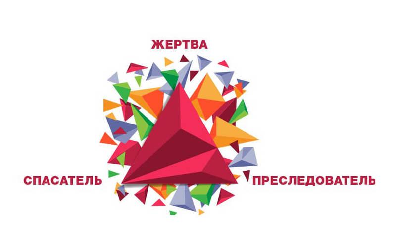 Треугольник Карпмана: СПАСАТЕЛИ двух сортов
