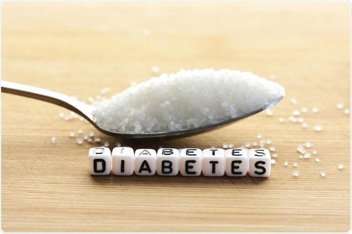 Как распознать диабет: 7 признаков заболевания