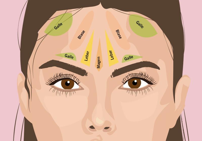 Аюрведа: Лицо — это зеркало ума