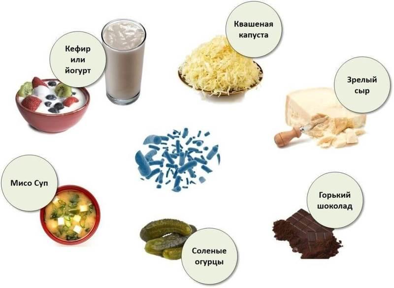 Здоровый МОЗГ: 7 добавок, стимулирующих работу мозга