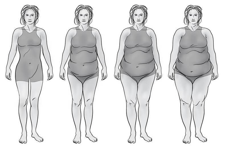 Похудение это гормональные изменения