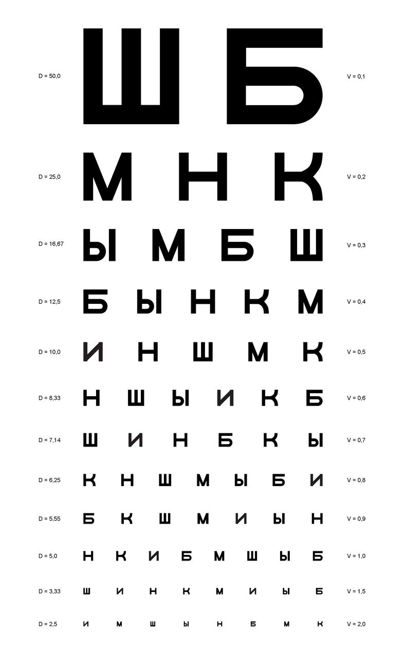 Копилка советов: как сохранить хорошее зрение. 6 основных техник
