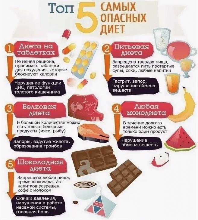 Внутренний жир:10 работающих правил, которые помогут от него избавиться