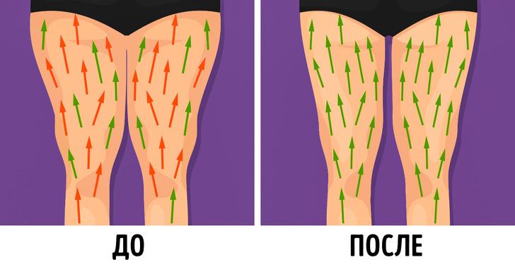 6лимфодренажных упражнений, скоторыми уходит вес