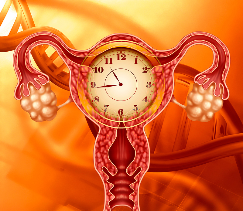 Сигналы женского организма о срочной гинекологической помощи
