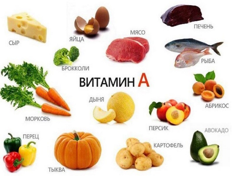 8 дефицитных состояний: Как восполнить недостаток витаминов и минералов?