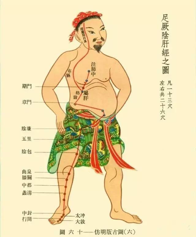 Путь накопления здоровья: советы великого врачевателя Сунь Сы-Мяо