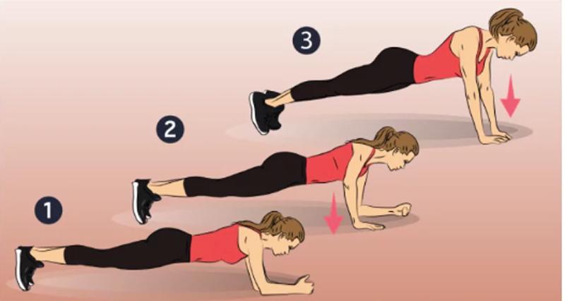 Планка: 28-дневная программа, которая преобразит ваше тело
