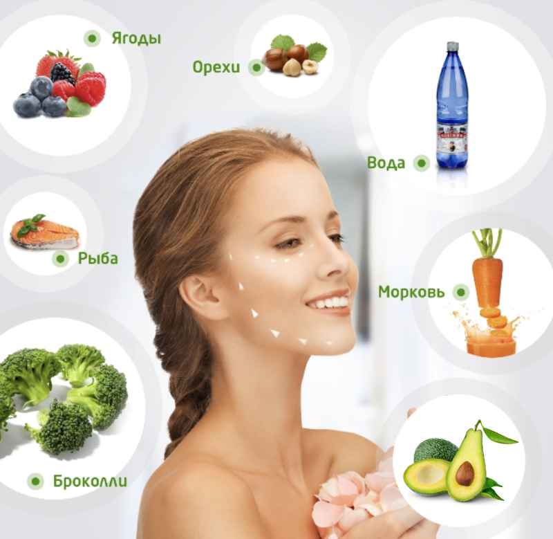 Что следует исключить из рациона ради идеальной кожи: 10 стоп-продуктов