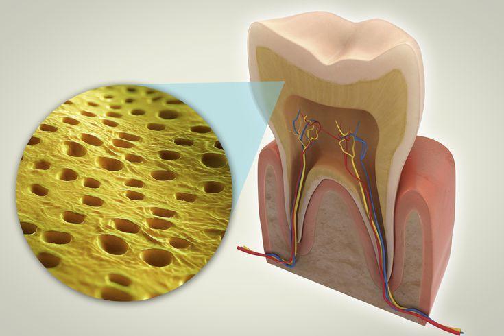 Простейший рецепт безопасного отбеливания зубов