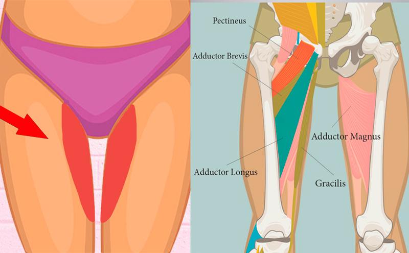 Ingenious Japanese technique to help tighten your hips