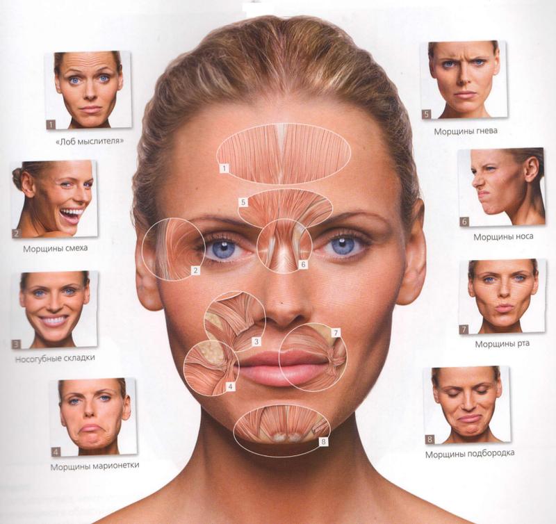 3 мифа о старении кожи, в которые давно пора перестать верить