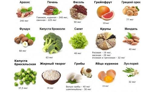 Витамины красоты: 11 мастхэв-добавок для каждой женщины
