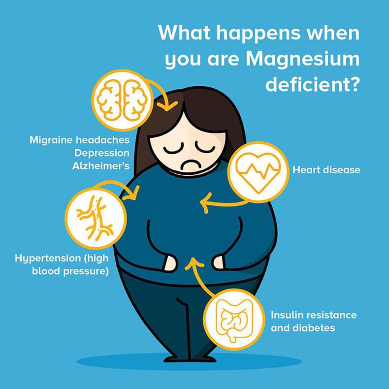 Почему 80% из нас испытывают дефицит магния