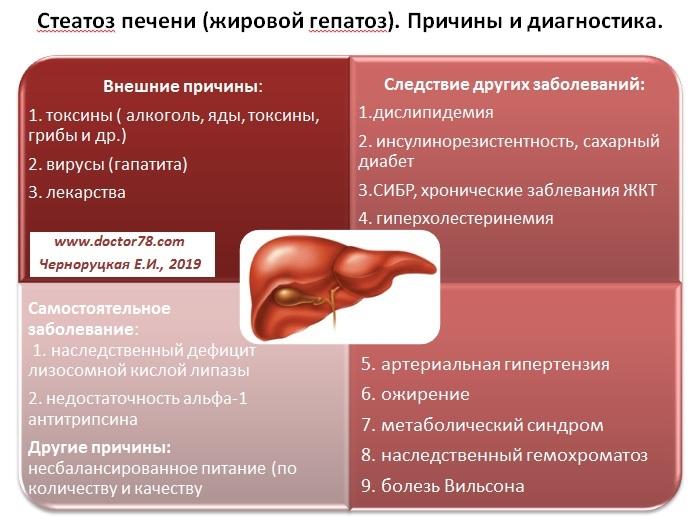 9 самых опасных и незаметных болезней