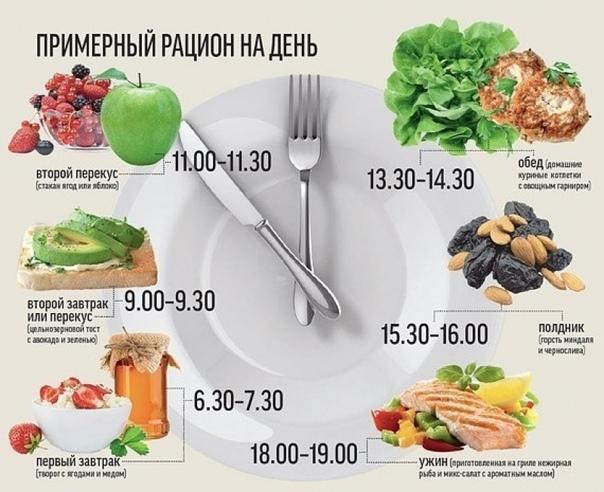6 привычек, которые помогут похудеть без диет
