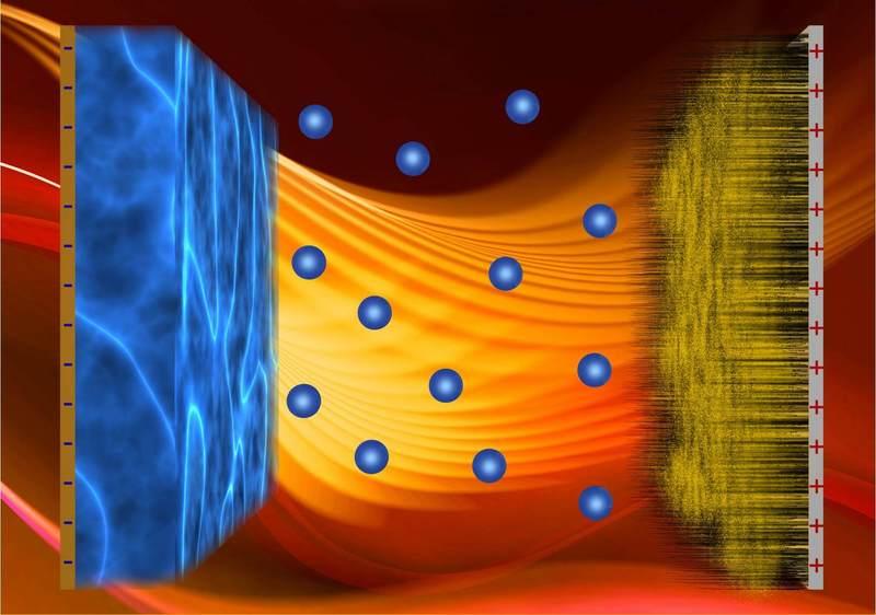 Литий-серные батареи: Дальность действия почти 2000 километров?