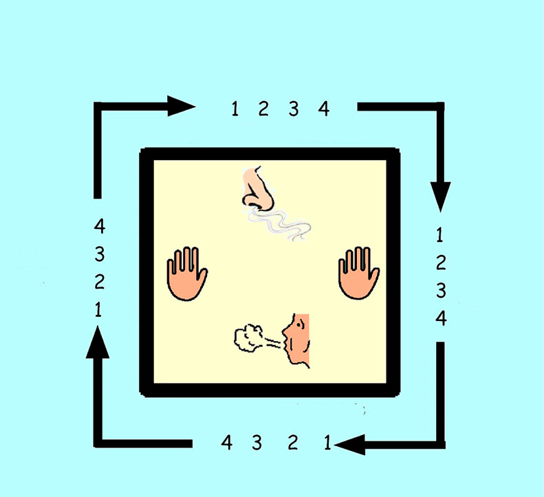 Квадратное дыхание: простой способ включить скрытые резервы организма