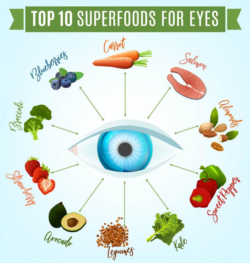 5 мощных антиоксидантов для здоровья глаз