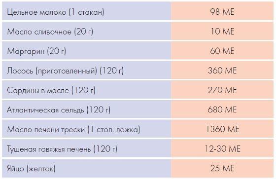 Средства для защиты от простуды и гриппа: Топ-6