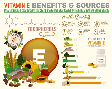 Витамин Е: натуральный или синтетический - имеет ли это значение?