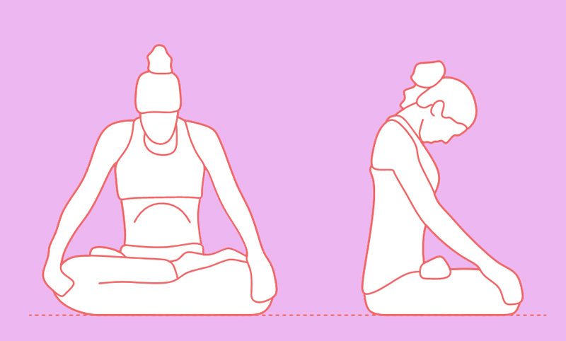 «Горловой замок» – упражнение, которое действует на 3 уровнях: физическом, психическом, ментальном