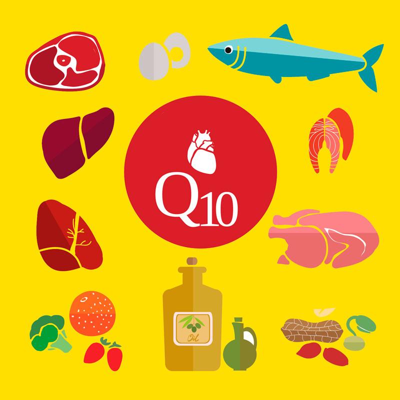 CoQ10: преимущества мощного антиоксиданта