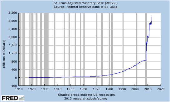 monetary-base6-13