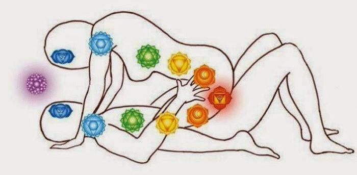 Энергетика взаимоотношений или правильный выбор партнера