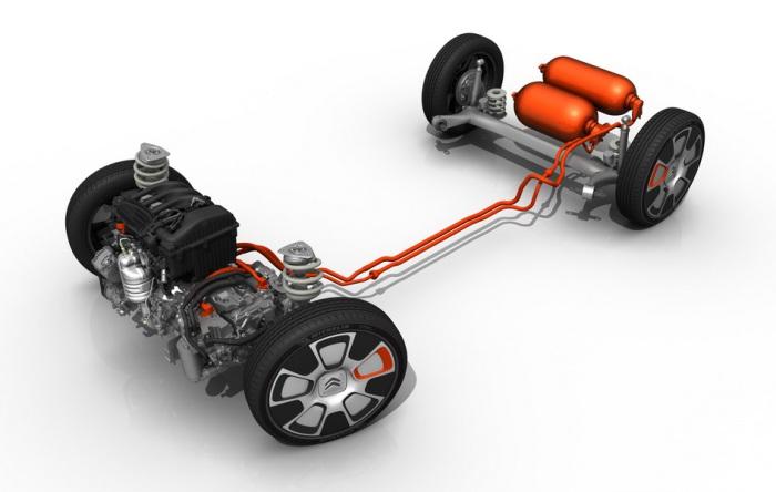 Экономичная система Hybrid Air.