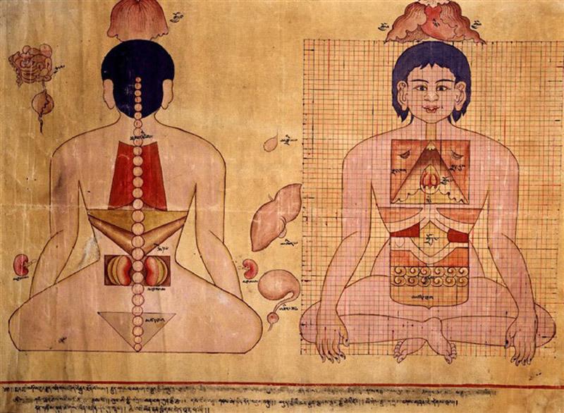 Тибетская медицина последствия сильно болит голова температура 38